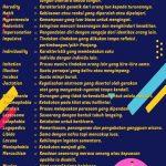 Istilah-istilah dalam kamus psikologi 1
