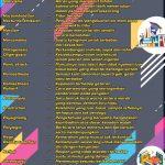 Istilah-istilah dalam kamus psikologi 3
