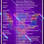 Istilah-istilah dalam kamus psikologi 4